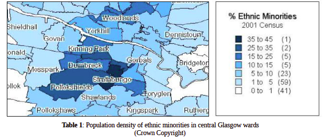 Population density of ethnic minorities in central Glasgow wards